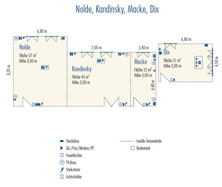 Nolde-Kandinsky-Macke-Dix